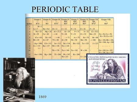 PERIODIC TABLE 1869. PERIODIC PROPERTIES When elements are arranged in order of increasing atomic number, certain sets of properties recur periodically.