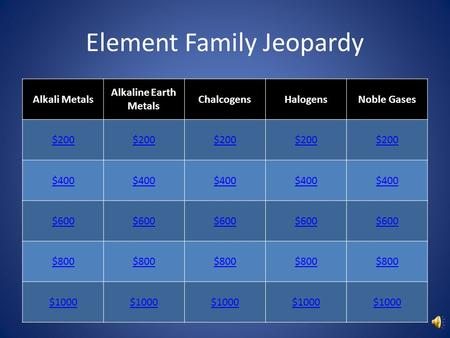 Element Family Jeopardy