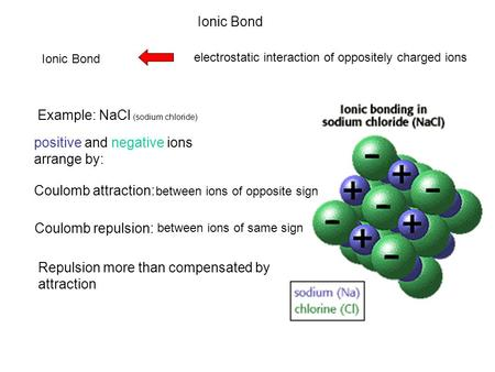 Ionic Bond electrostatic interaction of oppositely charged ions Example: NaCl (sodium chloride) positive and negative ions arrange by: Coulomb attraction: