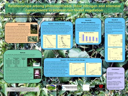 Relationships among photosynthesis, foliar nitrogen and stomatal conductance in tropical rain forest vegetation Tomas Domingues; Joe Berry; Luiz Martinelli;