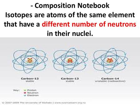 - Composition Notebook Isotopes are atoms of the same element that have a different number of neutrons in their nuclei.