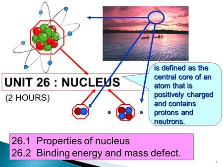 1 26.1 Properties of nucleus 26.2 Binding energy and mass defect. UNIT 26 : NUCLEUS is defined as the central core of an atom that is positively charged.