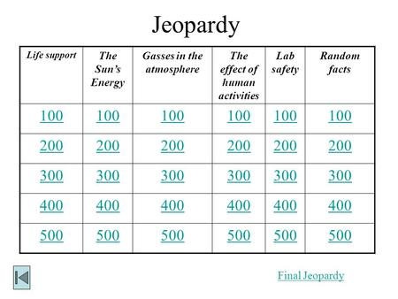 Jeopardy Life support The Sun's Energy Gasses in the atmosphere The effect of human activities Lab safety Random facts 100 200 300 400 500 Final Jeopardy.