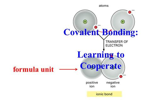 Formula unit Covalent Bonding: Learning to Cooperate.