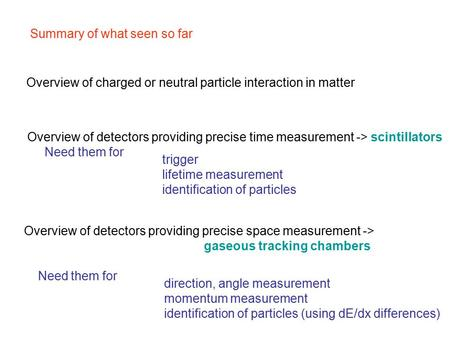 Summary of what seen so far Overview of charged or neutral particle interaction in matter Overview of <strong>detectors</strong> providing precise time measurement -> scintillators.