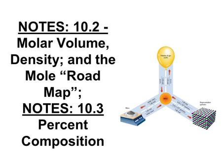 "NOTES: 10.2 - Molar Volume, Density; and the Mole ""Road Map""; NOTES: 10.3 Percent Composition."