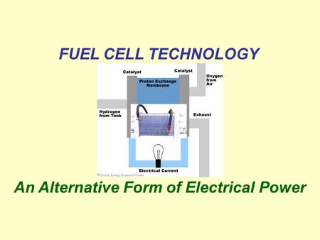 FUEL CELL TECHNOLOGY An Alternative Form of Electrical Power.