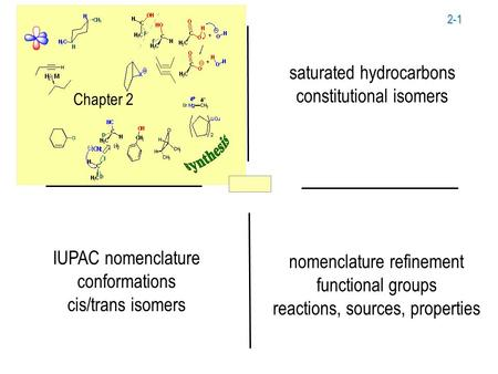 2-1 Chapter 2 saturated hydrocarbons constitutional isomers IUPAC nomenclature conformations cis/trans isomers nomenclature refinement functional groups.