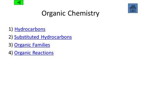 Organic Chemistry 1) Hydrocarbons Hydrocarbons 2) Substituted HydrocarbonsSubstituted Hydrocarbons 3) Organic FamiliesOrganic Families 4) Organic ReactionsOrganic.