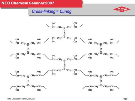Toine Dinnissen / March 27th 2007Page 1 NEO Chemical Seminar 2007 Cross-linking = Curing.