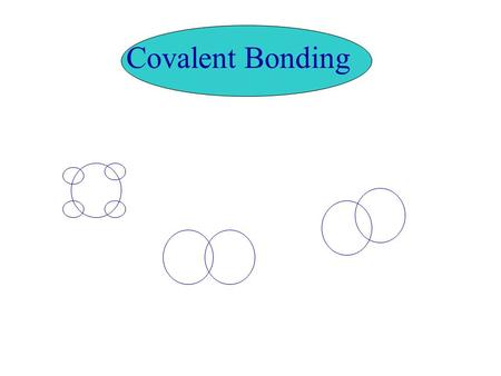 Covalent Bonding Illustration of the formation of the Covalent bond between Hydrogen and Chlorine HCl.