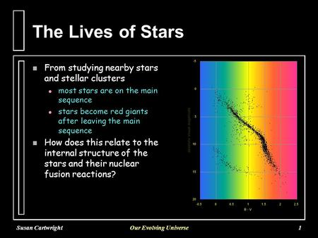 Susan CartwrightOur Evolving Universe1 The Lives of Stars n From studying nearby stars and stellar clusters l most stars are on the main sequence l stars.