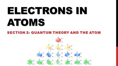 ELECTRONS IN ATOMS SECTION 2: QUANTUM THEORY AND THE ATOM.