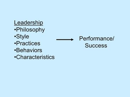 Leadership Philosophy Style Practices Behaviors Characteristics Performance/ Success.