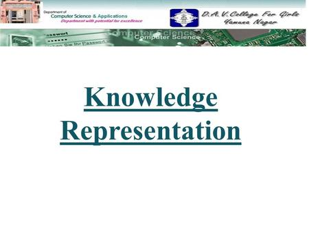 Knowledge Representation.  What is Knowledge Representation What is Knowledge Representation  Type of knowledge in AI Type of knowledge in AI  Declarative.