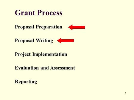 1 Grant Process Proposal Preparation Proposal Writing Project Implementation Evaluation and Assessment Reporting.