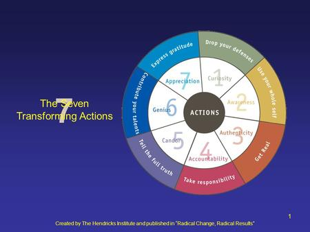 "Created by The Hendricks Institute and published in ""Radical Change, Radical Results"" 1 7 The Seven Transforming Actions."