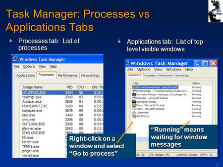 "1 Task Manager: Processes vs Applications Tabs Processes tab: List of processes ""Running"" means waiting for window messages Applications tab: List of top."