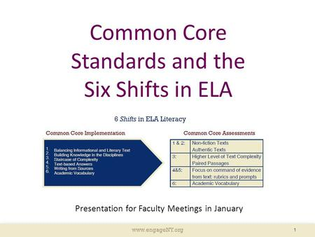 Www.engageNY.org 1 Common Core Standards and the Six Shifts in ELA Presentation for Faculty Meetings in January.