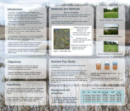 Introduction The export of nutrients (nitrate and phosphate) from intensively-managed agro-ecosystems of the US Midwest has been blamed for degradation.