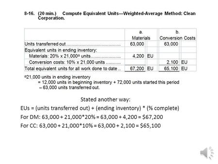Stated another way: EUs = (units transferred out) + (ending inventory) * (% complete) For DM: 63,000 + 21,000*20% = 63,000 + 4,200 = $67,200 For CC: 63,000.