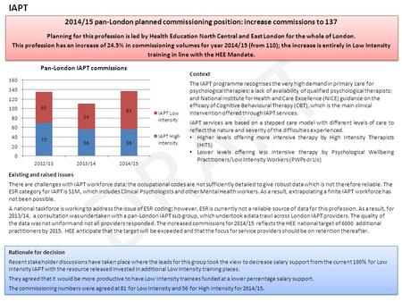 DRAFT 2014/15 pan-London planned commissioning position: increase commissions to 137 Planning for this profession is led by Health Education North Central.