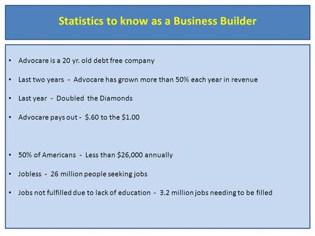 Statistics to know as a Business Builder Advocare is a 20 yr. old debt free company Last two years - Advocare has grown more than 50% each year in revenue.