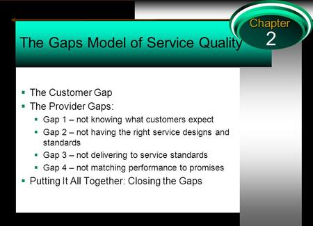 2 Chapter The Gaps Model of Service Quality  The Customer Gap  The Provider Gaps:  Gap 1 – not knowing what customers expect  Gap 2 – not having the.