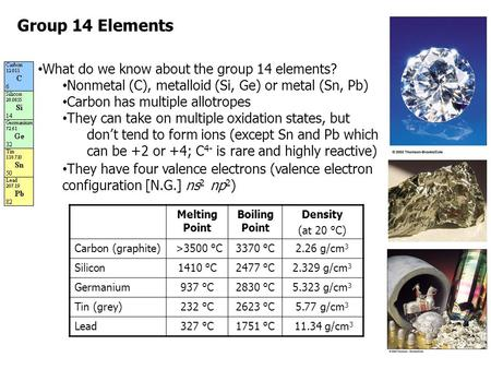 Group 14 Elements What do we know about the group 14 elements? Nonmetal (C), metalloid (Si, Ge) or metal (Sn, Pb) Carbon has multiple allotropes They can.