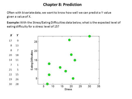 Chapter 8: Prediction Eating Difficulties Often with bivariate data, we want to know how well we can predict a Y value given a value of X. Example: With.