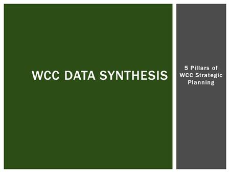 5 Pillars of WCC Strategic Planning WCC DATA SYNTHESIS.