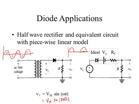 Diode Applications Half wave rectifier and equivalent circuit with piece-wise linear model Ideal Vc Rf vi v i = VM sin (t)