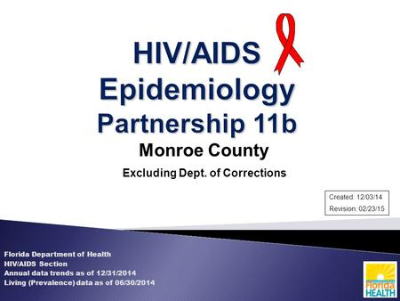 Monroe County Excluding Dept. of Corrections Florida Department of Health HIV/AIDS Section Annual data trends as of 12/31/2014 Living (Prevalence) data.