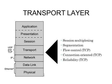 TRANSPORT LAYER  Session multiplexing  Segmentation  Flow control (TCP)  Connection-oriented (TCP)  Reliability (TCP)