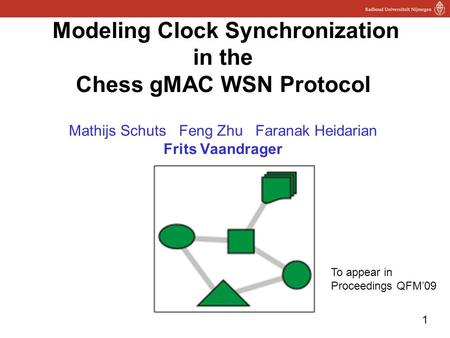 1 Modeling Clock Synchronization in the Chess gMAC WSN Protocol Mathijs Schuts Feng Zhu Faranak Heidarian Frits Vaandrager To appear in Proceedings QFM'09.