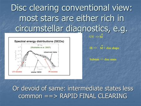 Disc clearing conventional view: most stars are either rich in circumstellar diagnostics, e.g. Or devoid of same: intermediate states less common ==> RAPID.