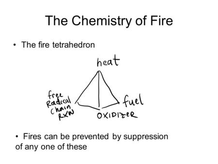 The Chemistry <strong>of</strong> Fire The fire tetrahedron Fires can be prevented by suppression <strong>of</strong> any one <strong>of</strong> these.