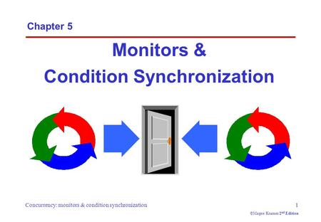 Concurrency: monitors & condition synchronization1 ©Magee/Kramer 2 nd Edition Chapter 5 Monitors & Condition Synchronization.