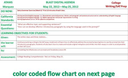 ATAMSBLAST DIGITAL AGENDA College Writing/SAT Prep Marquez May 22, 2012—May 25, 2012 DO NOW: Daily Grammar Exercise (Week 3) *First 10 minutes of each.