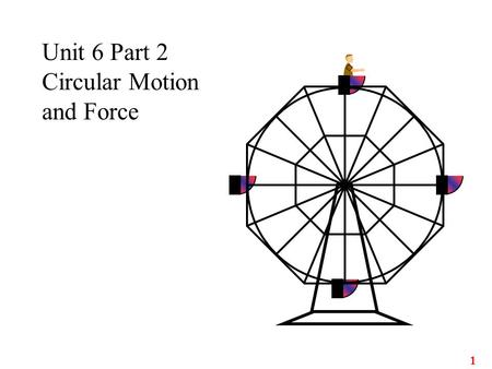 1 Unit 6 Part 2 Circular Motion and Force. 2 Circular Motion and Centripetal Acceleration Let us take another look at our Medieval Flail. Why did the.