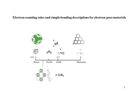 1 Electron counting rules and simple bonding descriptions for electron-poor materials  -SiB 3.