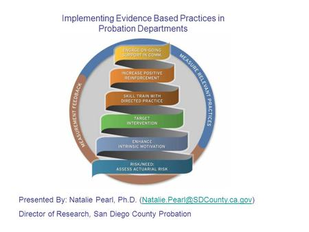 Implementing Evidence Based Practices in Probation Departments Presented By: Natalie Pearl, Ph.D.