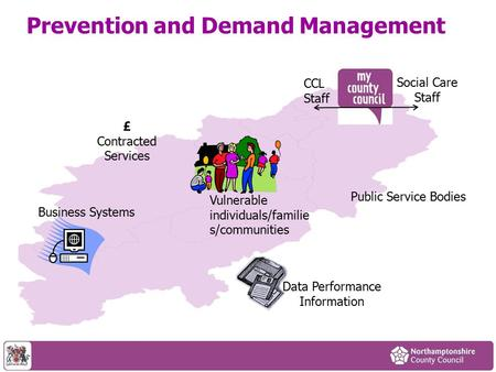 Prevention and Demand Management £ Contracted Services Data Performance Information Business Systems Vulnerable individuals/familie s/communities CCL Staff.
