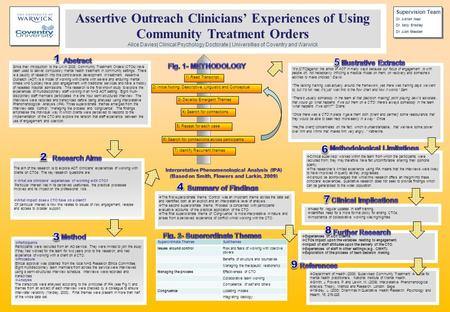 Assertive Outreach Clinicians' Experiences of Using Community Treatment Orders Alice Davies| Clinical Psychology Doctorate | Universities of Coventry and.