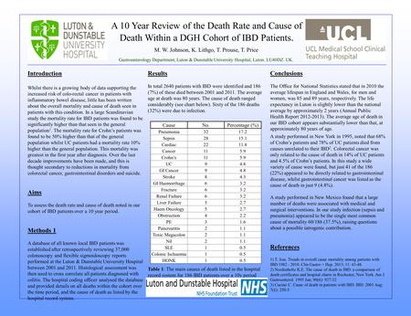 A 10 Year Review of the Death Rate and Cause of Death Within a DGH Cohort of IBD Patients. M. W. Johnson, K. Lithgo, T. Prouse, T. Price Gastroenterology.