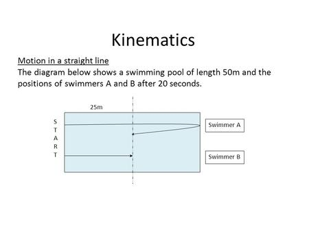 Kinematics Motion in a straight line The diagram below shows a swimming pool of length 50m and the positions of swimmers A and B after 20 seconds. STARTSTART.