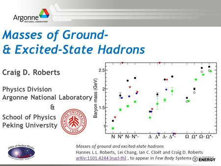 Masses of Ground- & Excited-State Hadrons Craig D. Roberts Physics Division Argonne National Laboratory & School of Physics Peking University Masses of.