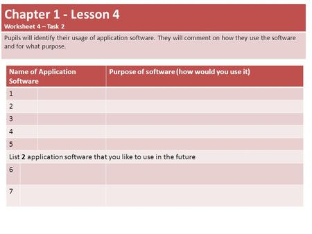 Chapter 1 - Lesson 4 Worksheet 4 – Task 2 Pupils will identify their usage of application software. They will comment on how they use the software and.