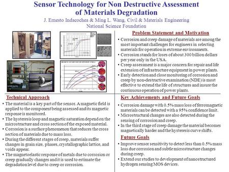 Sensor Technology for Non Destructive Assessment of Materials Degradation J. Ernesto Indacochea & Ming L. Wang, Civil & Materials Engineering National.