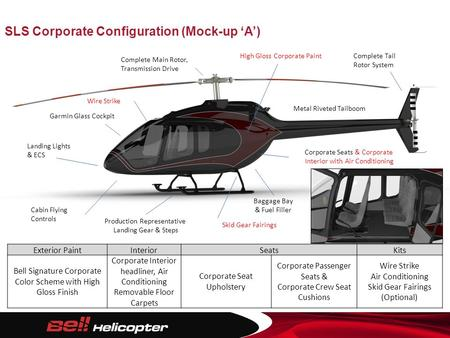 SLS Corporate Configuration (Mock-up 'A') Complete Main Rotor, Transmission Drive Metal Riveted Tailboom Complete Tail Rotor System Production Representative.